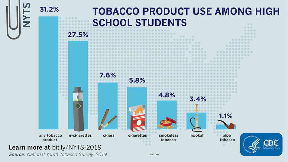 tobacco-use-teens-2019-p.jpg