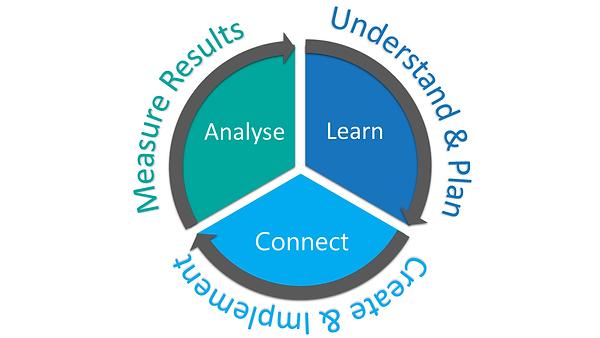 Marketing diagram.png