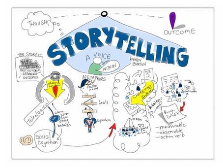 Storytelling. El potencial educativo de contar historias