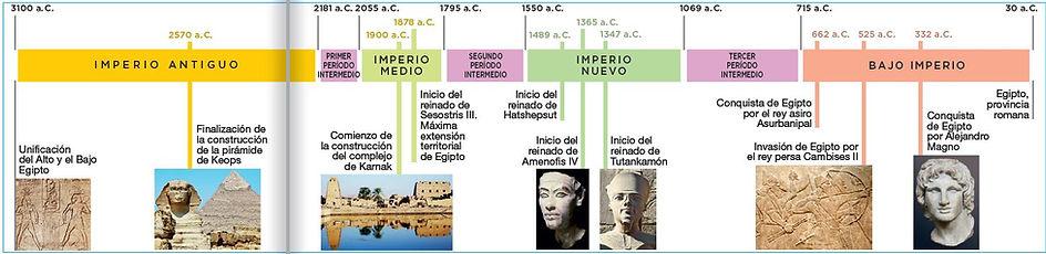 Eje cronológico Egipto.JPG