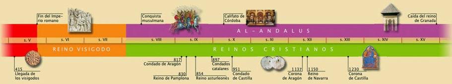 Eje_cronológico.jpg