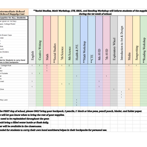 SY 2021-2022 School Supply List