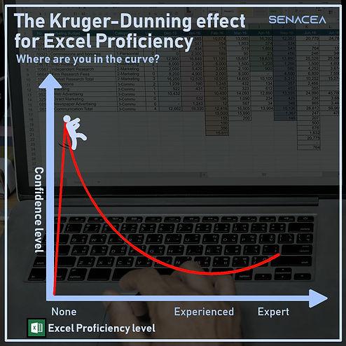 Dunning-Kruger.jpg