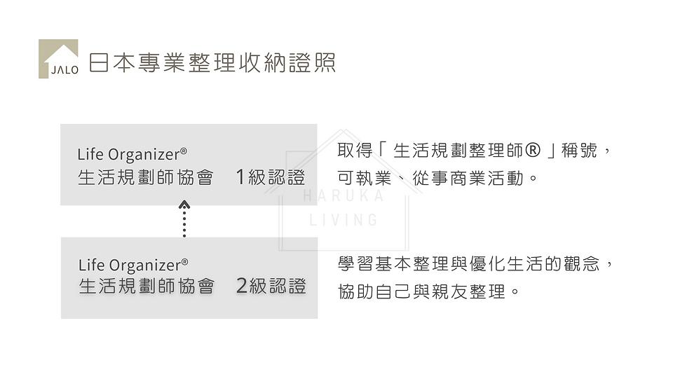 JALO生活規劃術簡介 整理收納證照 (3).png