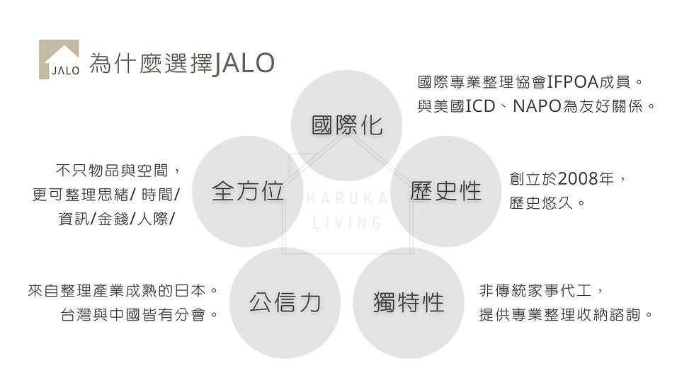 JALO生活規劃術簡介 整理收納證照 (6).png
