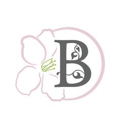 Blossomland Circular Brandmark_edited