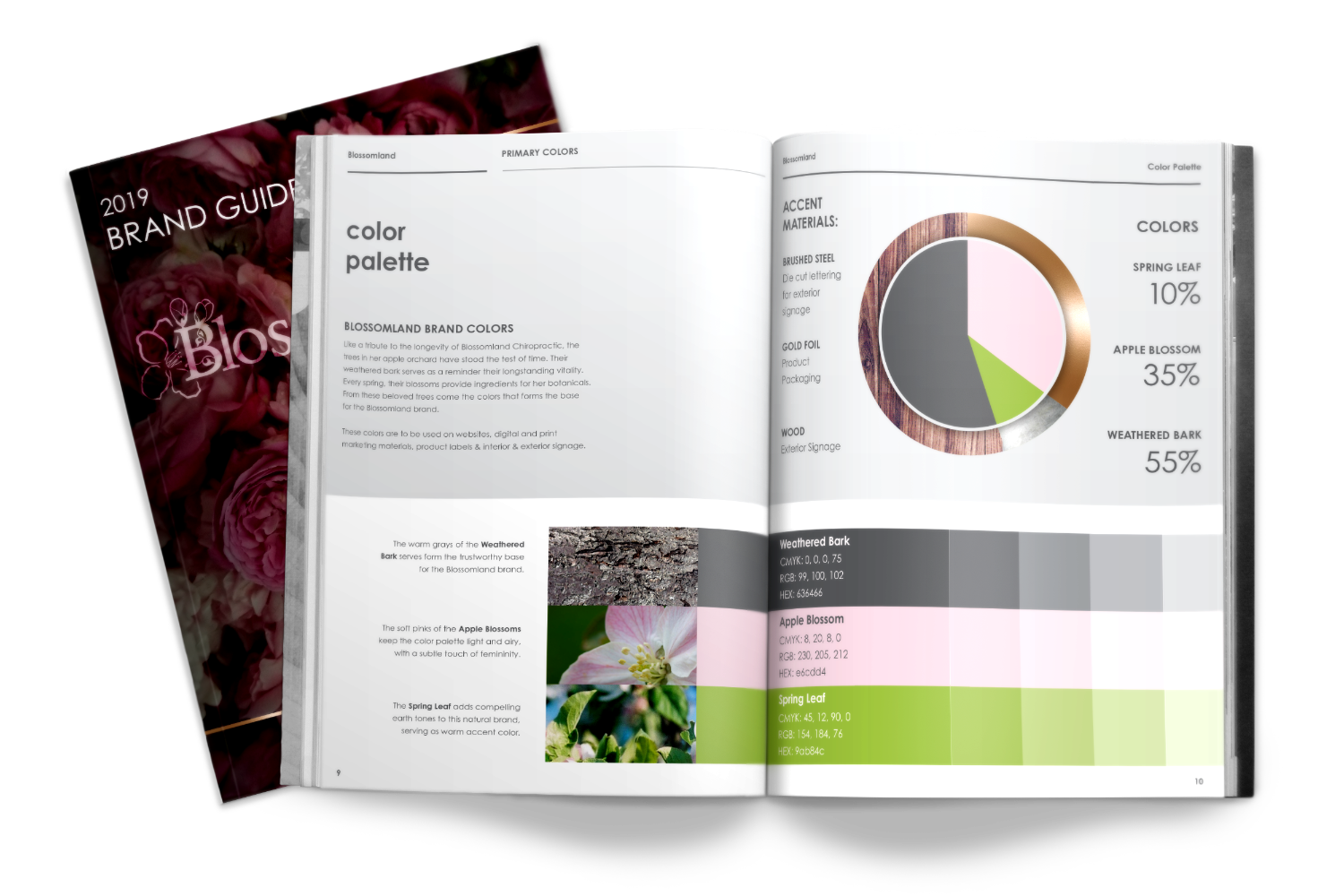 Blossomland Brand Guidelines