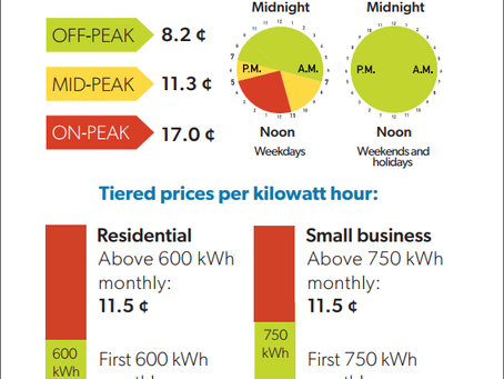 Electricity prices effective May 1 - October 31, 2021
