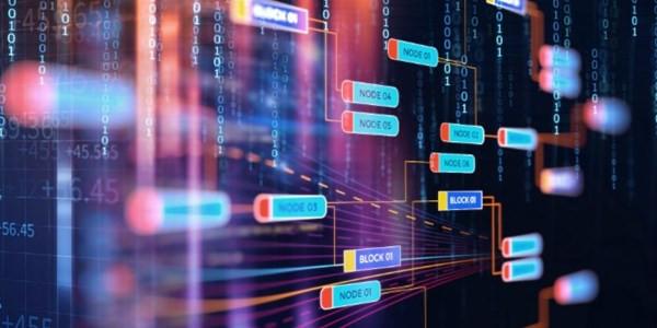 Desenvolvimento de software personalizado
