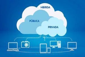 Nuvem híbrida - Hibrid Cloud