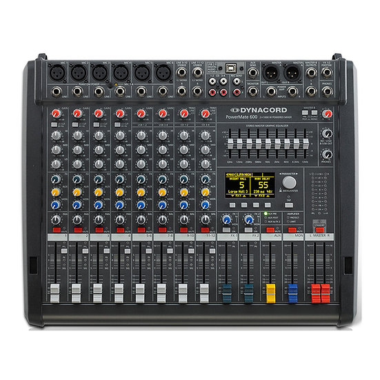Dynacord Powermate 600 Mixer/Amp
