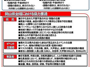 岡山県の新型コロナウィルス感染状況
