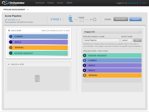 Orchestrate Pipeline Builder