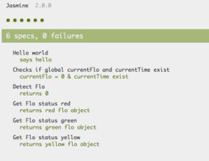 JS Tests in Jasmine