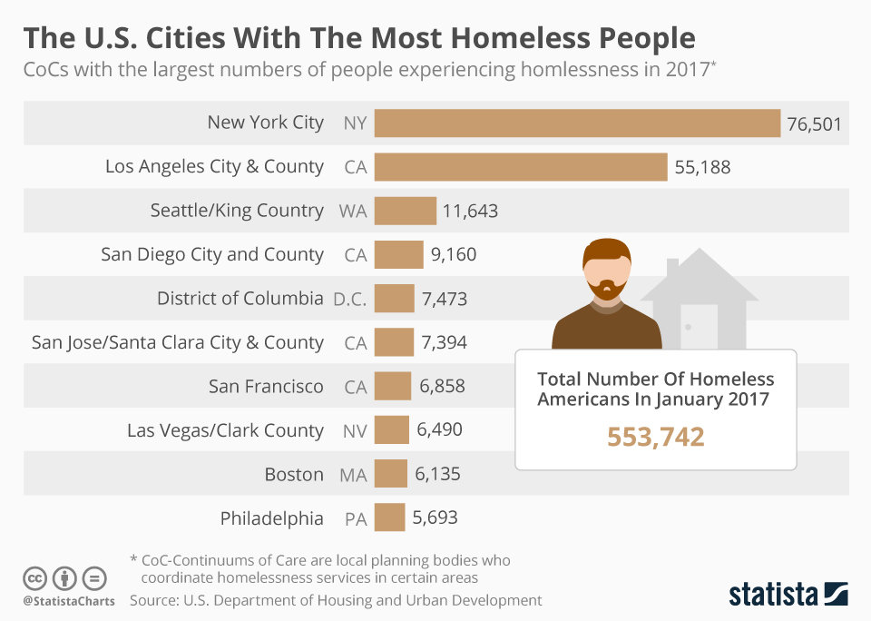 chartoftheday_6949_the_us_cities_with_th