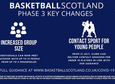 Return to basketball phase 3