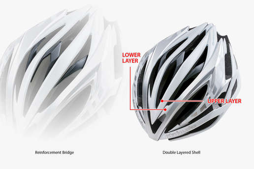 """LIGHTWEIGHT, HIGHLY RIGID """"REINFORCEMENT BRIDGE"""" AND """"DOUBLE LAYERED SHELL"""" STRUCTURE"""