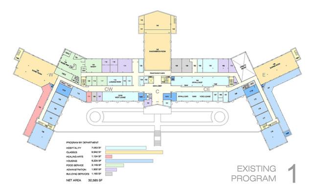 016 Kripalu Master Plan Existing Program