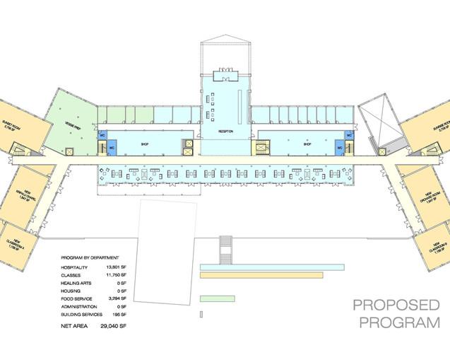 017 Kripalu Master Plan Proposed Program