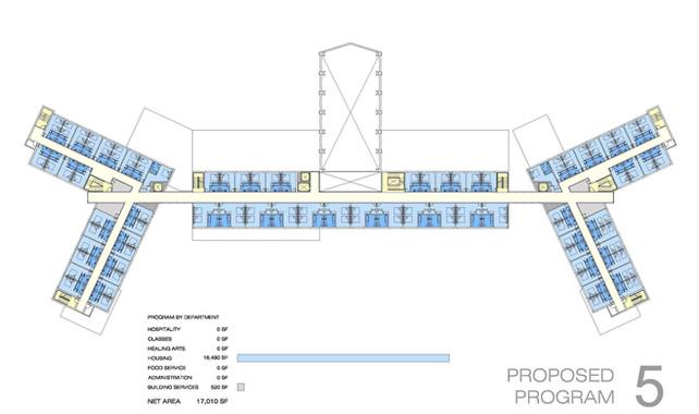 025 Kripalu Master Plan Proposed Program