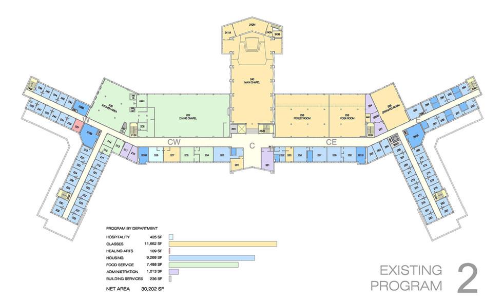 018 Kripalu Master Plan Existing Program