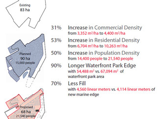 017 Low2No Master Plan Density Diagram.j