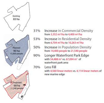017 Low2No Master Plan Density Diagram.j