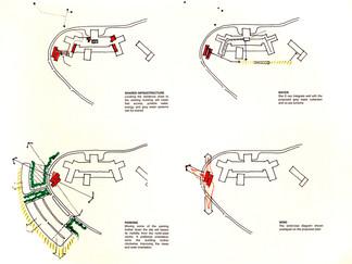 005 Kripalu Master Plan Massing Diagram.