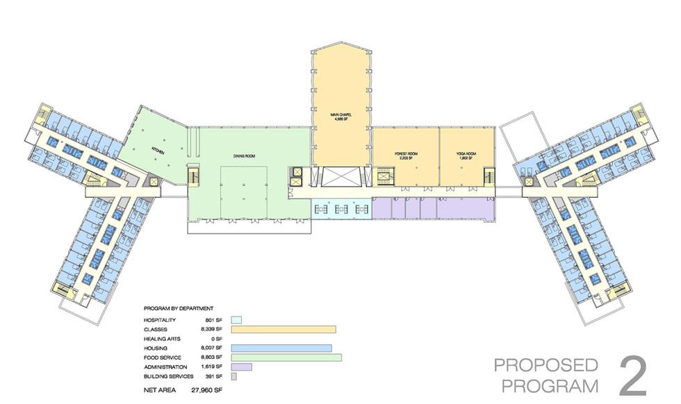 019 Kripalu Master Plan Proposed Program