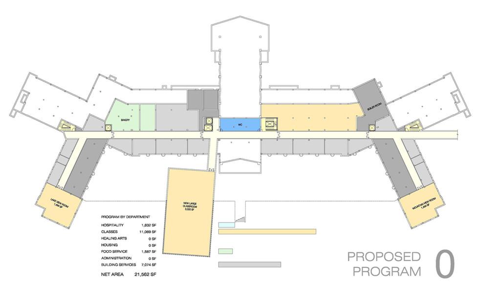 015 Kripalu Master Plan Proposed Program