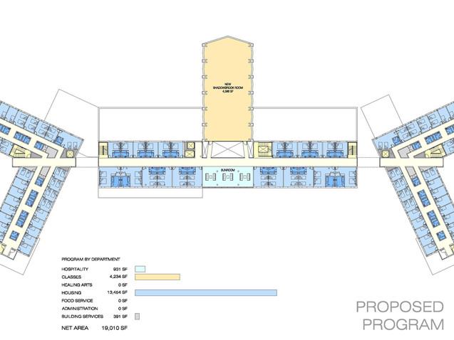 023 Kripalu Master Plan Proposed Program