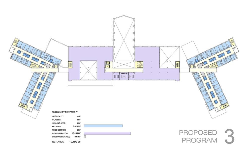 021 Kripalu Master Plan Proposed Program