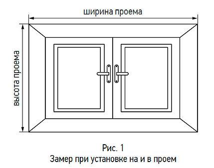Римские шторы Амиго Дизайн ЗАМЕР И МОНТАЖ
