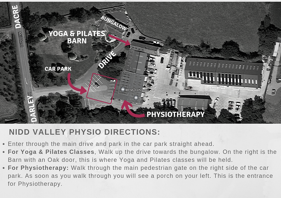 NVP Directions.png