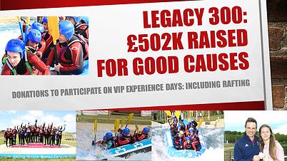 Total raised as of 30092020