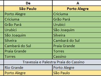 Serras Catarinense e Gaúcha - parte II