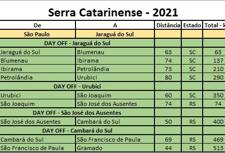 Bikepacking Serras Catarinense e Gaúcha