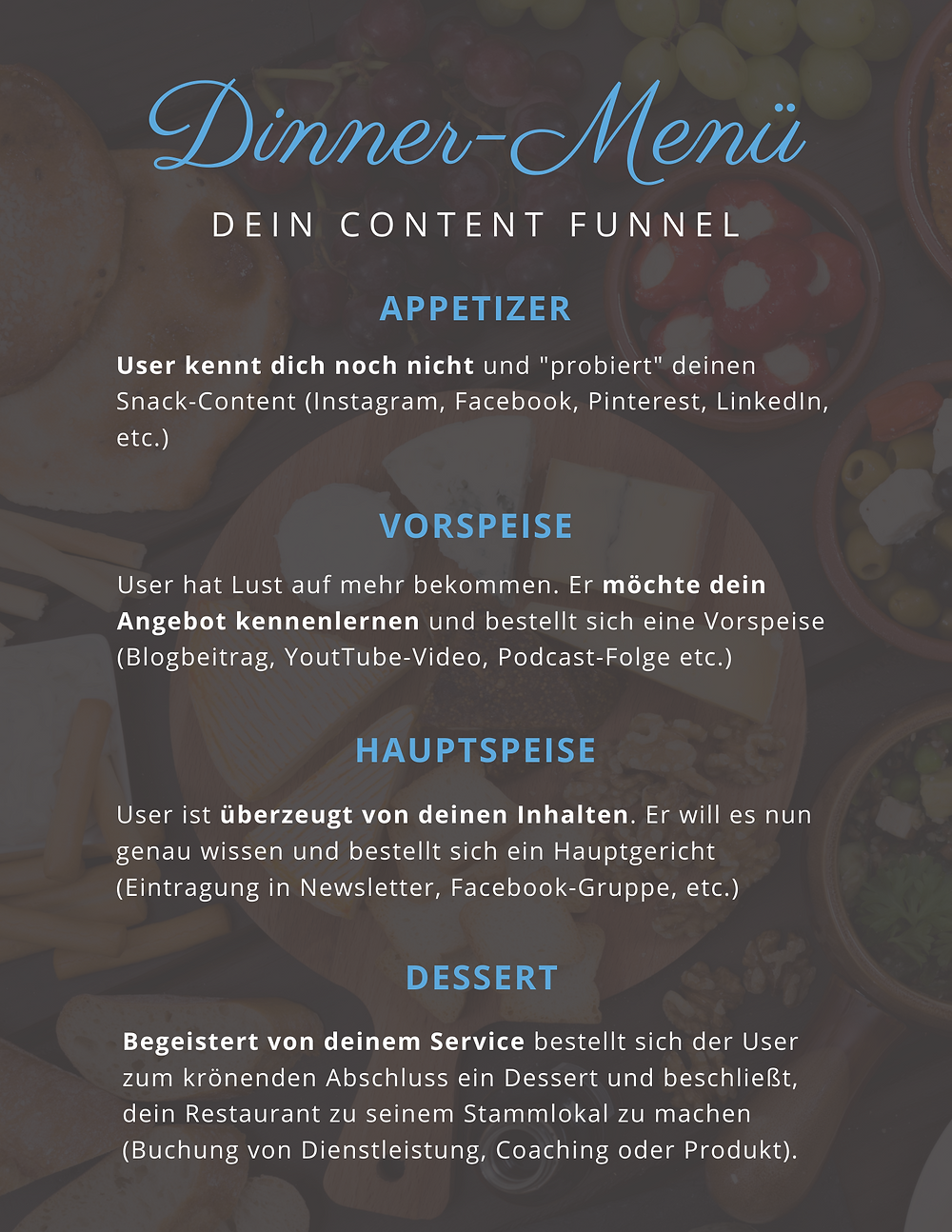 Ein Content Funnel ist wichtiger Bestandteil einer Content Marketing Strategie für Anfänger.