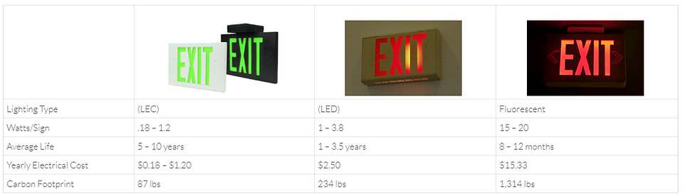 FireShot Capture 043 - Exit Lites - Lime