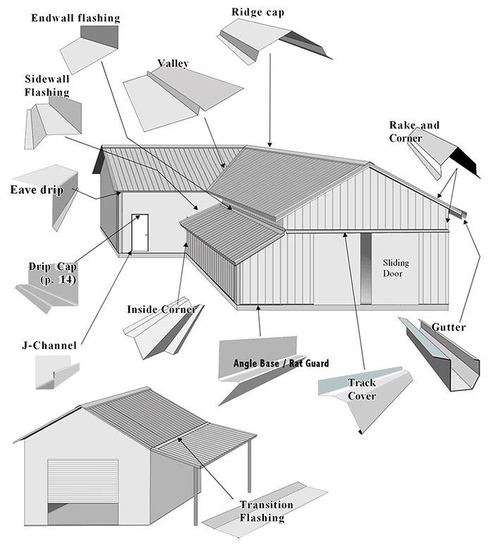 Trim Locations.jpg