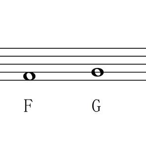 【音楽理論】階名と音名、そして調号が付くこと