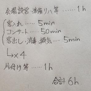 """【雑記】コロナ下の""""特集的・小規模コンサート""""案"""
