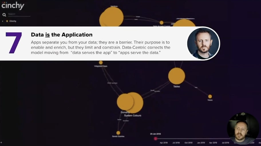[Micro-Explainer] Data is the Application