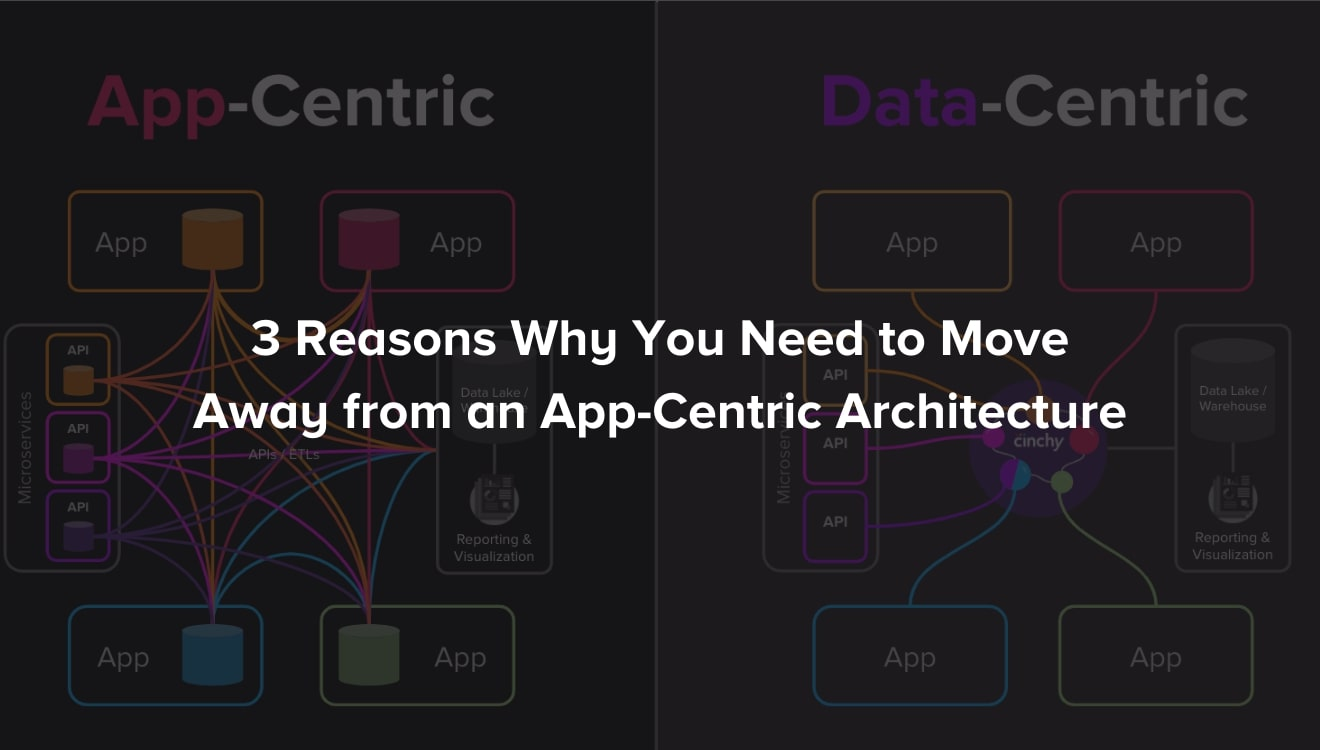 [Read] 3 Reasons Why You Need to Move Away from an App-Centric Architecture