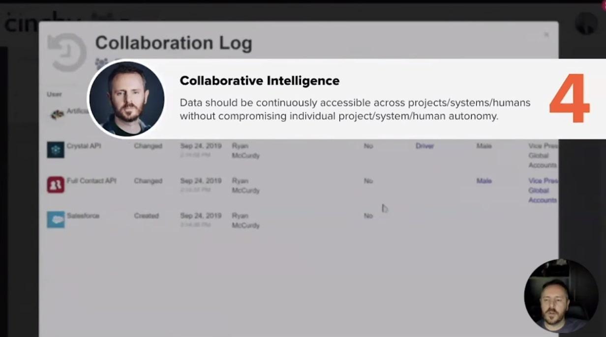 [Micro-Explainer] Collaborative Intelligence