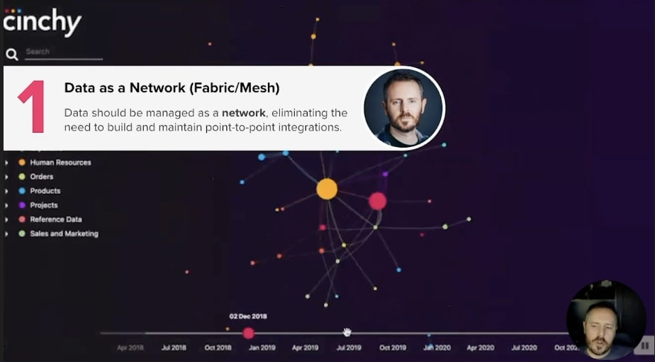 [Micro-Explainer] Data should be managed as a network