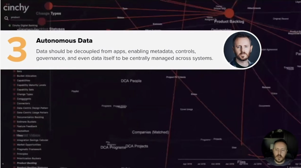 [Micro-Explainer] Data should be decoupled from apps