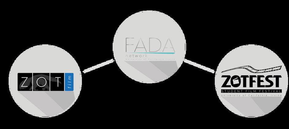 fada map.png