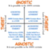 Belief System Blue and Orange.JPG