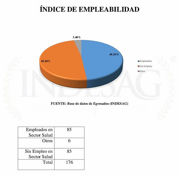 indice de empleabilidad 2019.png
